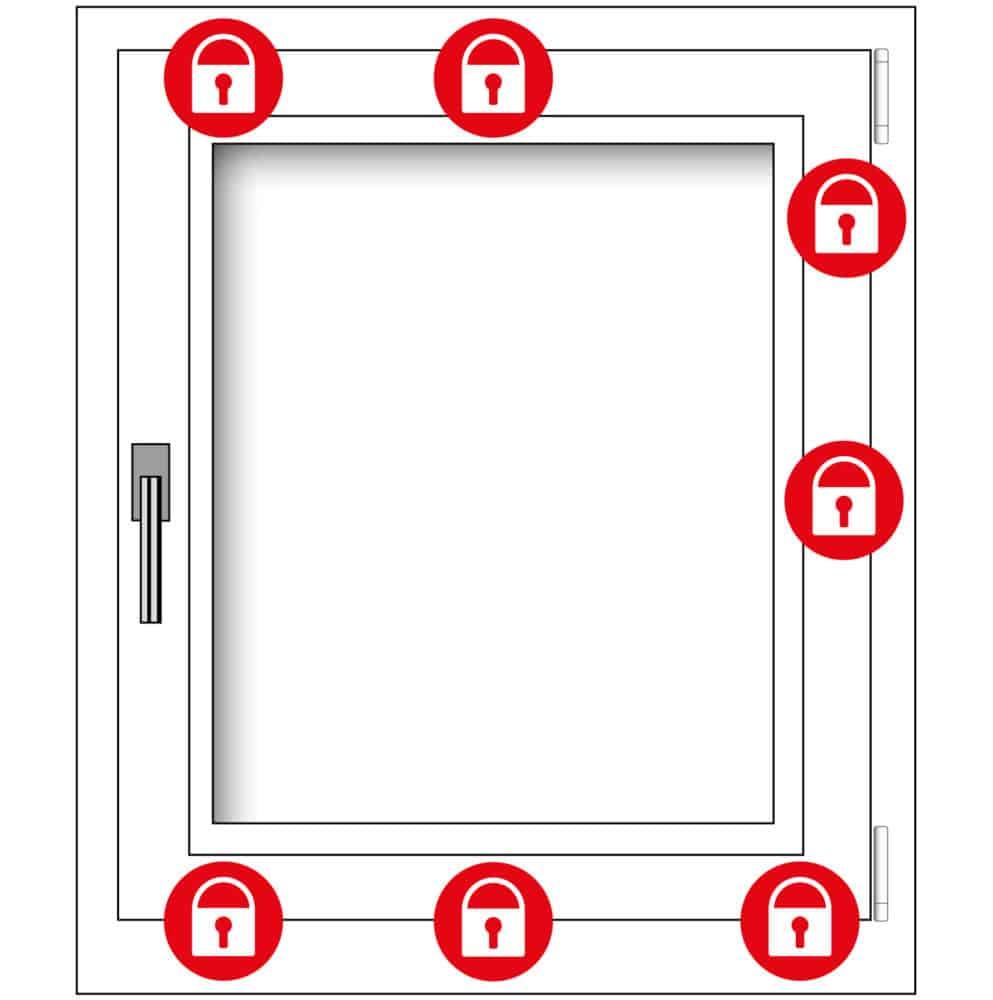 safesystem4